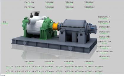 转子弯曲类案例:某厂汽轮机转子热弯曲故障