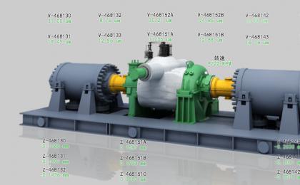 轴承磨损类案例:某厂循环氢压缩机支撑轴承磨损故障分析